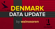 Denmark Data Update - ALKA Superliga & Nordic Bet Liga