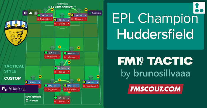 Football Manager 2019 Tactics - Premier League Champions Huddersfield Town