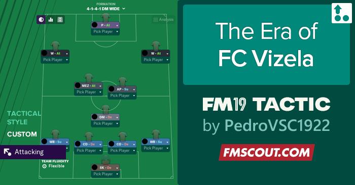 The Era of FC Vizela | FM Scout
