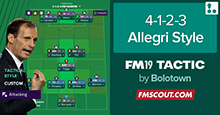 FM19 Tactic: 4-1-2-3 Allegri Style by ZION