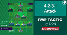 4-2-3-1 ATTACK 2.0  for FM19 by ZION