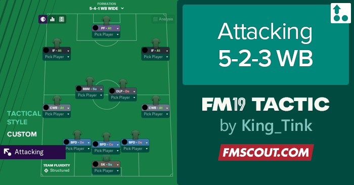 Football Manager 2019 Tactics - FM19 Tactic: Attacking 5-2-3 WB Wide