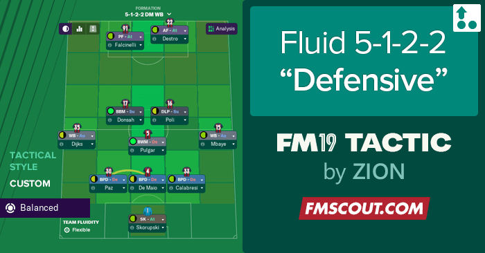 "Football Manager 2019 Tactics - FLUID 5-1-2-2 ""Defensive"" by ZION"