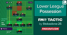 Lower League Possession FM19 Tactic