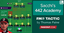 Sacchi's 4-4-2 Academy / FM19 Tactic