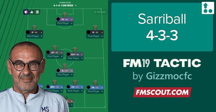 Football Manager 2019 Tactics - FM19 Tactic: Sarriball 4-3-3 by FMGizzmo