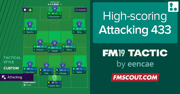 Best Formation Football Manager 2019 High scoring Attacking 4 3 3 Wide | FM Scout
