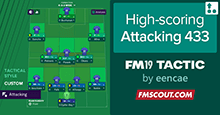 High-scoring Attacking 4-3-3 Wide