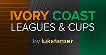 Ivory Coast leagues and cups for FM19