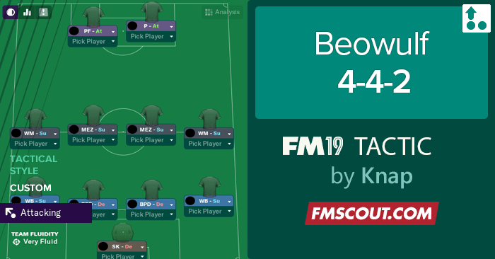 Football Manager 2019 Tactics - Knap's Beowulf 4-4-2 Tactic FM19