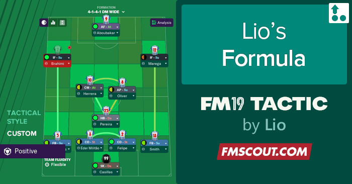 Football Manager 2019 Tactics - Lio's Formula for FM19