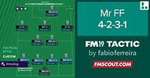 Mr FabioFerreira Tactic 4-2-3-1