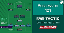 FM19 Tactic: Possession 101