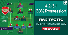 FM19 Tactic: 63% Avg Possession 4-2-3-1