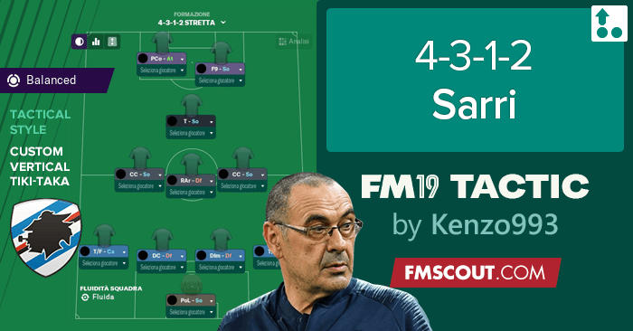 Football Manager 2019 Tactics - FM19 Tactic : 4-3-1-2 Sarri