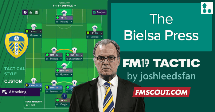 Football Manager 2019 Tactics - Learning from the best: The Bielsa Press FM19