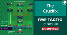 The Crucifix FM19 Tactic