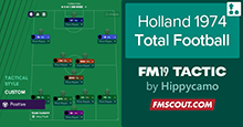 FM19 Tactic: Total Football