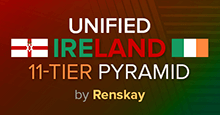 Unified Ireland Leagues for FM19