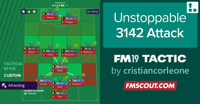 Football Manager 2019 Tactics - Unstoppable 3-1-4-2 Attack FM19 Tactic