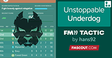 Unstoppable Underdog FM19 Tactic