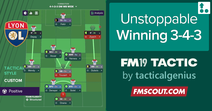 Unstoppable Winning: Fluid 3-4-3 in attack / 4-3-3 in