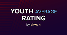 Realistic Youth Average Rating FM19