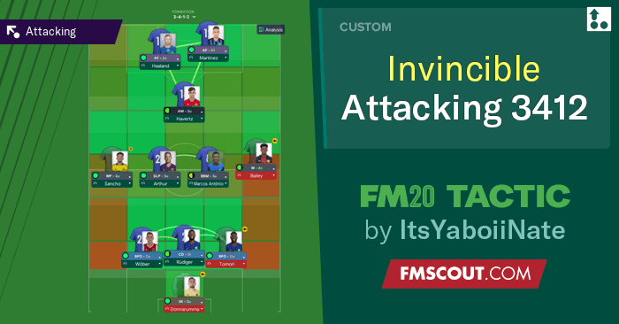 Football Manager 2020 Tactics - FM20 Tactic: Invincible Attacking 3-4-1-2