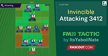 FM20 Tactic: Invincible Attacking 3-4-1-2