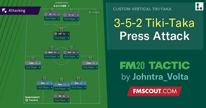 Fm20 Tactic 3 5 2 Tiki Taka Press Attack Fm Scout