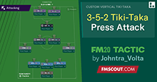 FM20 Tactic: 3-5-2 Tiki-Taka // Press Attack
