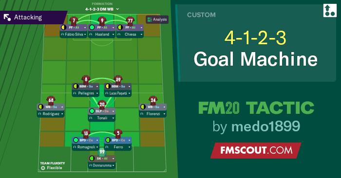 4 1 2 3 Strikes Again Fm20 Goal Machine Tactic Fm Scout