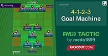 4-1-2-3 Strikes Again // FM20 Goal Machine Tactic