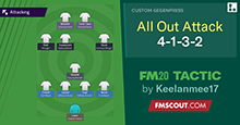 All Out 4-1-3-2 Attacking Football / FM20