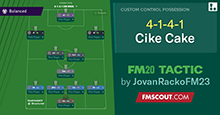 FM20 Tactic: 4-1-4-1 Custom Control Possesion (CikeCake)