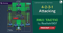 4-2-3-1 Attacking High scoring // FM20 Tactic