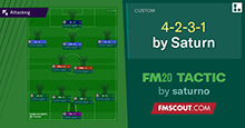 FM20 Tactic: 4-2-3-1 by Saturn