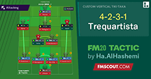 4-2-3-1 Trequartista Quadruple! // FM20 Tactic