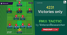 4-2-3-1 Spartak Moscow Tactic - Victories only