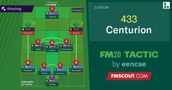Football Manager 2020 Tactics - 433 Centurion // High-scoring FM20