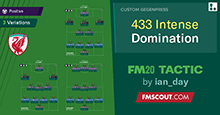 4-3-3 Intense Domination Tactics for FM20