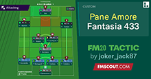 4-3-3 Pane Amore Fantasia // Total Football FM20.4