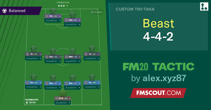 Football Manager 2020 Tactics - FM20 Tactic: 4-4-2 BEAST!