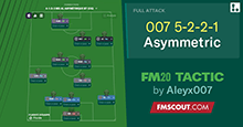FM20 Tactic: 5-2-2-1 Asymmetric by Aleyx007 [Reworked]