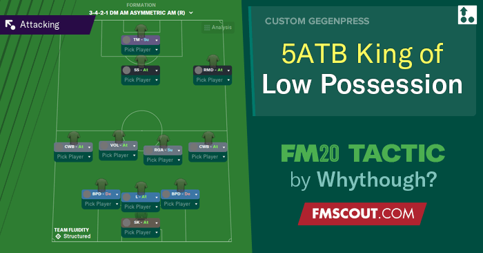 Football Manager 2020 Tactics - 5ATB King of Low Possession // FM20 Tactic Wonder