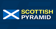 Scotland Football Pyramid for FM20 // Accurate