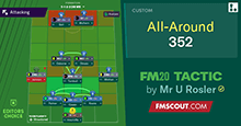 Mr U Rosler's Special 3-5-2 All-Around Tactic for FM20