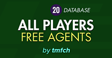 All Players are Free Agents - FM20 DB