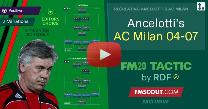 Carlo Ancelotti S Ac Milan Fm20 Tactics By Rdf Fm Scout