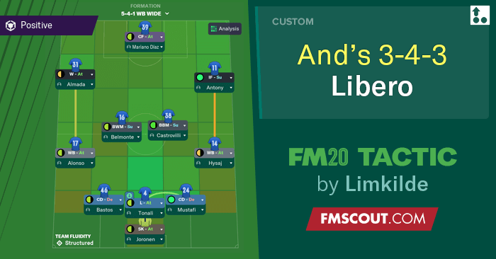Football Manager 2020 Tactics - And's 3-4-3 OldSchool Libero // FM20 Tactic